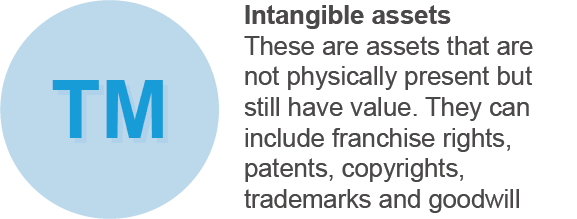 Balance Sheet Tips Long Term Assets Intangible Assets