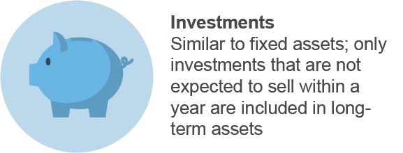 Balance Sheet Tips Long Term Assets Investments