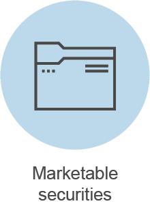 Balance Sheet Tips Short Term Assets Marketable Securities
