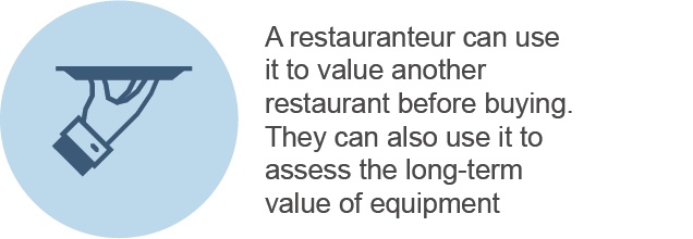 What Is Discounted Cash Flow Analysis Restaurants