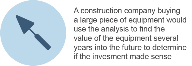 What Is Discounted Cash Flow Construction Company