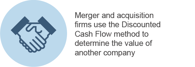 What Is Discounted Cash Flow Merger and Acquisition