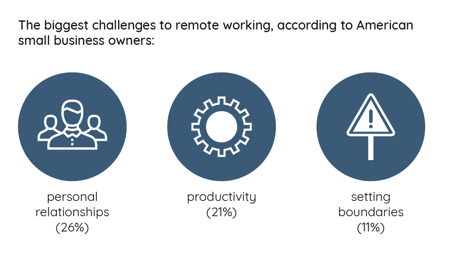 challenges_remote_working