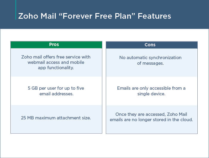 Zoho Mail Features