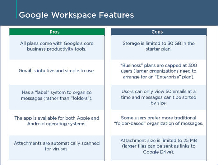 Google Workplace Features